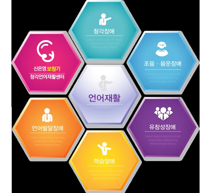 언어재활 프로그램